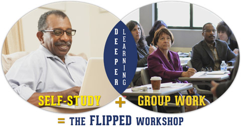 Self Study + Group Work = The FLIPPED Workshop
